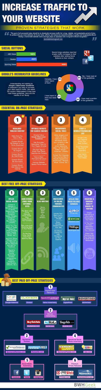 Come aumentare il traffico verso il tuo sito web infografica genova