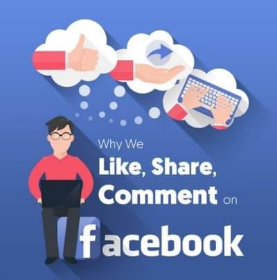 Facebook utilizzo